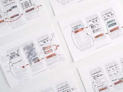 UX-Fly App Wireframes airline flight fly institute draw application uxui design processing wireframe user experience uxdesign mobile app sketches concept ux design wireframes ux