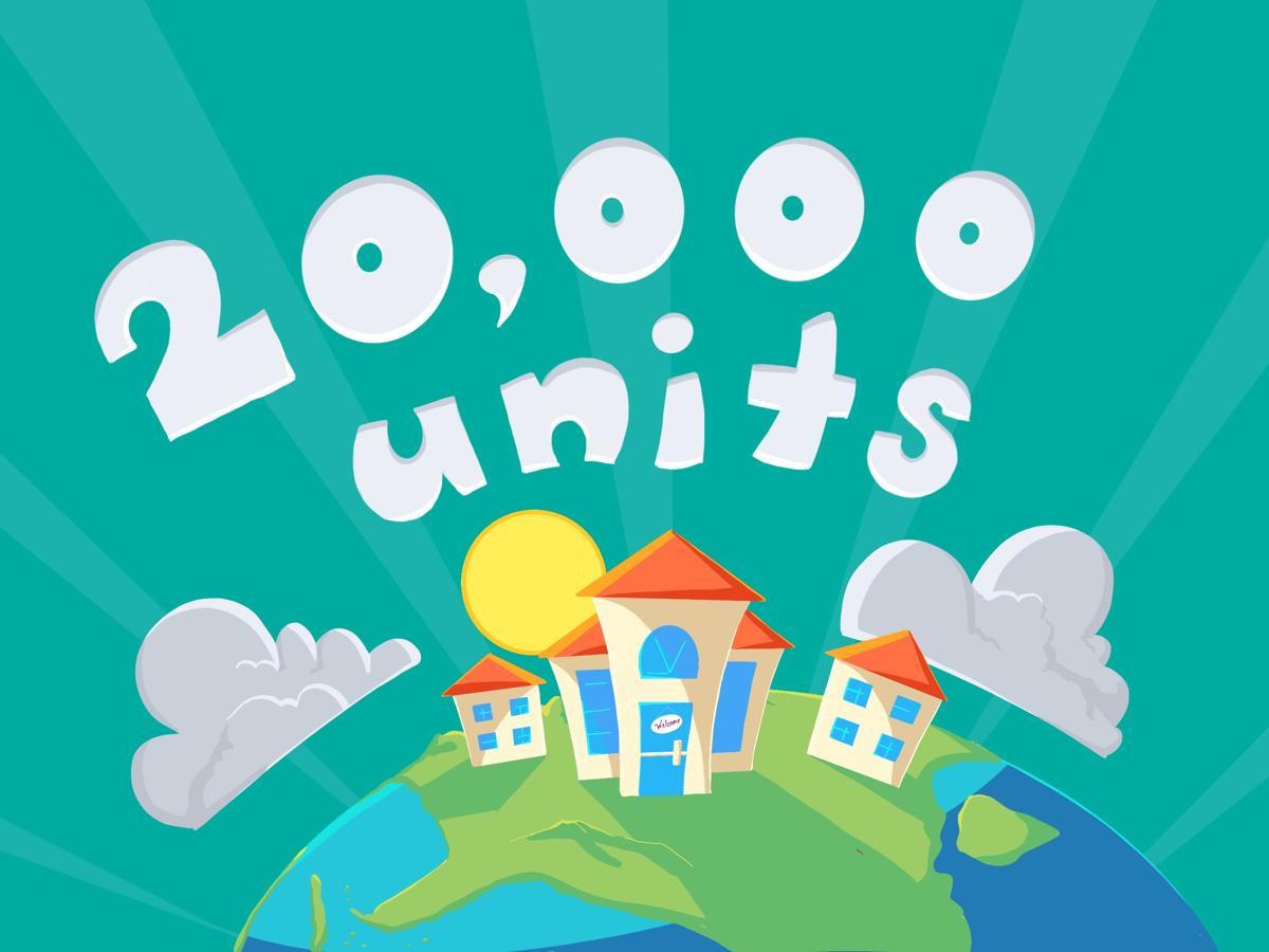 20 000 units