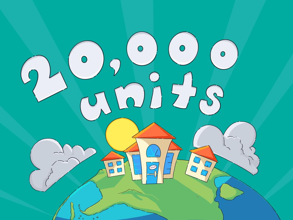 20000 units  lines
