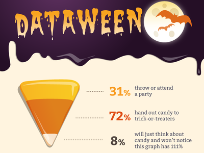 Halloween party email graphic