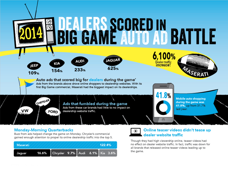 Football Infographic infographic sports automobile illustration