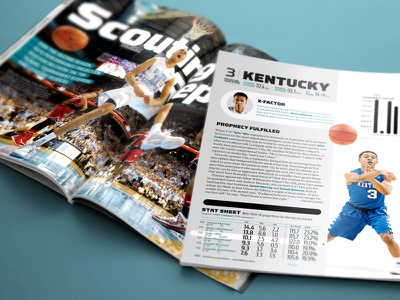 2015 College Basketball Preview