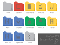 Google OS Folders