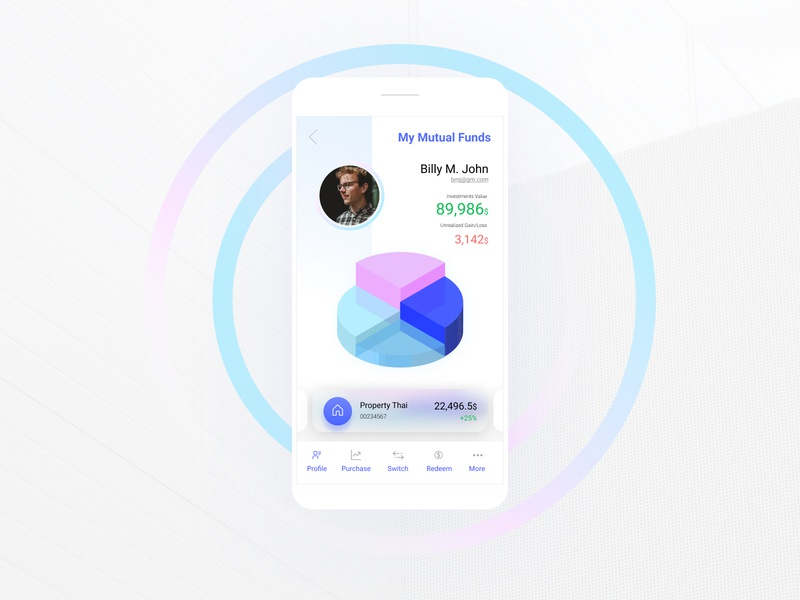 DailyUI 018 Analytics Chart