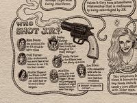 Dallas Flow Chart: Who Shot J.R.?