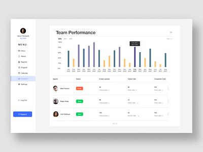 Customer Experience Dashboard - Analytics design flat analytics chart analytics cx customer experience web app ux dashboard dash minimal ui