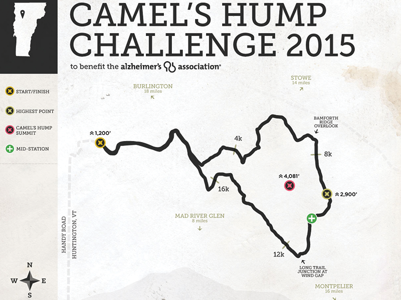 Camel's Hump Challenge Map map print style infographic information