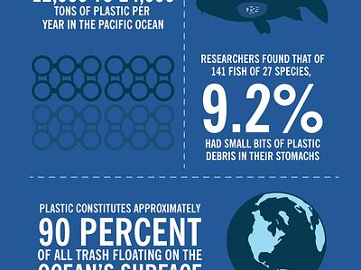 Repurposed Infographic
