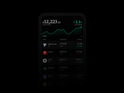 Dark Mode 🌚 design mobile app ui stocks shares investing finance fintech cryptocurrency app