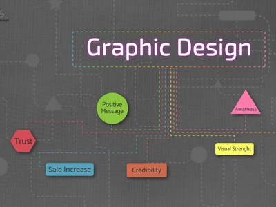 Graphic Design fun inspiration fun vector typography illustrator illustration art design