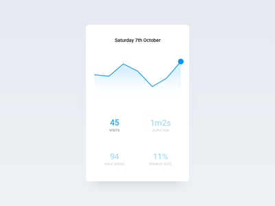 Daily UI #18 - Analytics Chart pop-up modal chart analytics 18 daily ui