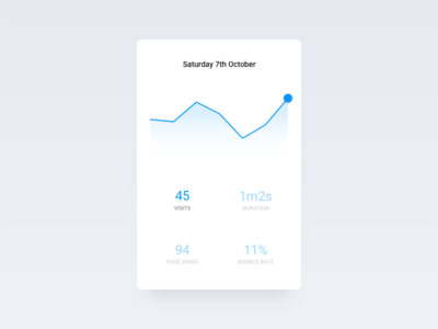 Daily UI #18 - Analytics Chart