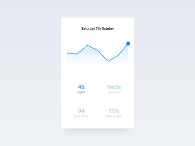 Daily UI #18 - Analytics Chart pop-up modal chart analytics 18 daily ui