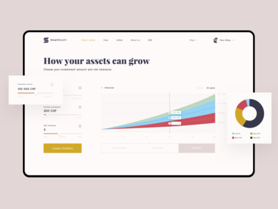 SmartWealth DashBoard