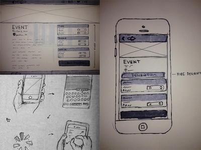 Prototyping ui ux prototype wireframes user story mobile process