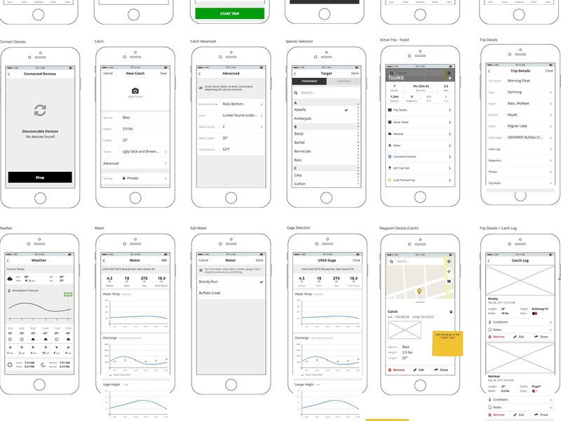 Wireframing wireframes mobile design ux ui