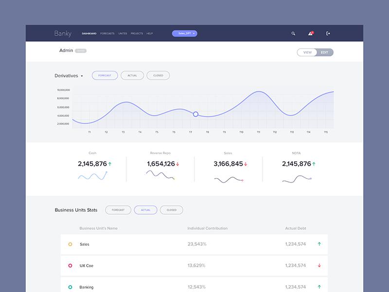 Banky App dashboard banky bank investment banking app web ux ui design