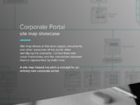 Site map showcase