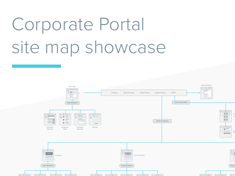 Site map showcase ux ia information architecture usability userflow sitemap