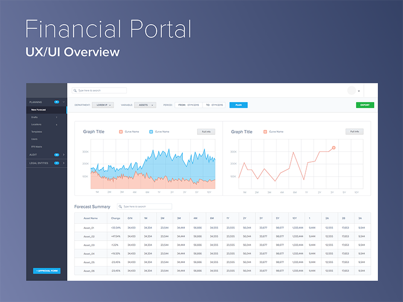 Financial Portal: UX/UI Overview balsamiq study charts graphs ia wireframes sketch usability portal wires