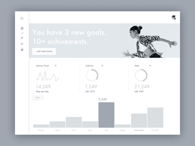 Fitness Dashboard Wire wire wireframe clean graph charts ui fitness dashboard tracking app sports