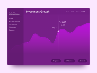 DailyUI #018—Analytics Chart