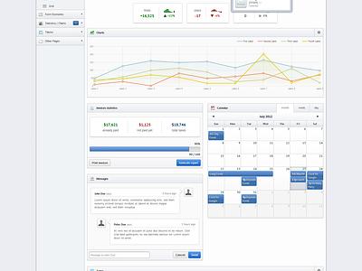Dashboard: Mango - Slick & Responsive Admin Template app web ui ux gui blue navigation button dashboard clean modern slick
