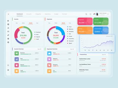SaaS Dashboard - Finance App saas platform minimal design dashboard app finance app dashboard ui dashboard template ui ux saas design dashboard