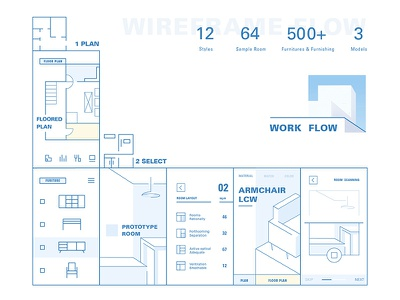 Wireframe Flow of Furnishing Assistant app sideslip gesture slip 3d vr bed living room