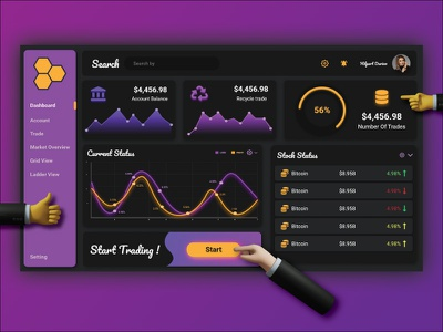Trading Website Dashboard UI/UX ui  ux graphic design cards ui branding illustartion photoshop 3d illustration 3d model dark theme gradient design figmadesign xd design ladder view grid view dashboard trading website trading app