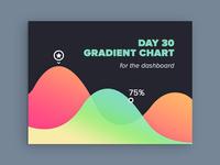 Day 030 — Chart