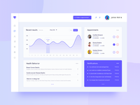 Dashboard Design Exploration (Healthcare)