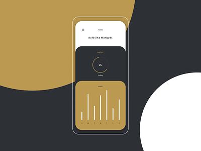 analytics chart · daily ui daily dailyui 018 ui mobile design dailyuichallenge dailyui