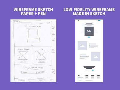 Wireframing digital design ux design ux ui ui design app design website design web design sketch app sketch wireframing wireframe