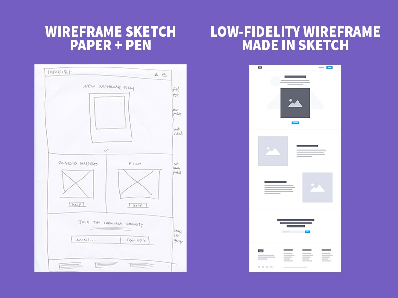 wireframing by monica galvan