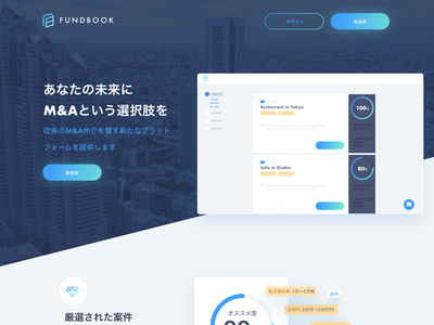 Fundbook M&A matching platform LP product design saas ma
