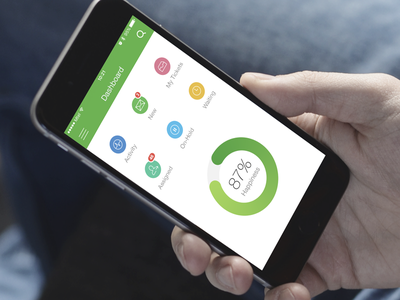 Dashboard for the Teamwork Desk iPhone App help desk agent support customer teamwork chart ux ui app ios iphone dashboard