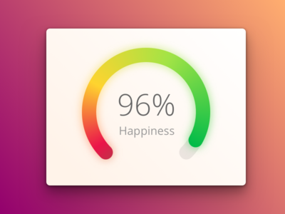Progress Chart Experiment insight stat report chart progress rating satisfaction happiness