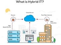 Hybrid It  Landing Page