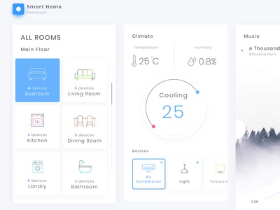 Smart house Application