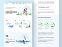 Casestudy Lead magnet / Sales page