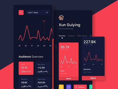 Google Analytics Redesign dashboard design ui ios redesign analytics google