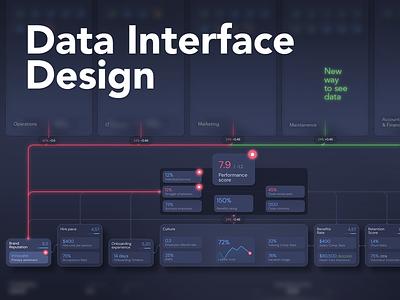 Data Interface Design dashboard data viz data interface hr minimal design interface interaction ui digital agency