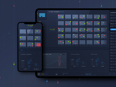 Management System for Solar Panels designsystem designspiration design interface digitalart dashboards data visualization designs digital agency