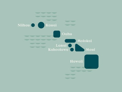 Hawaii water islands ocean sea