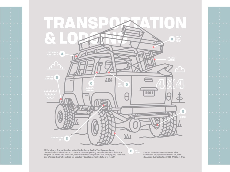 Losttype typeface explore tofino kendrickkidd 7