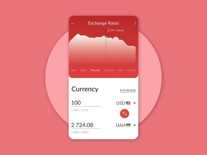 Analytics Chart dollar currency rates rate exchange red mobile dailyui ui ux daily design