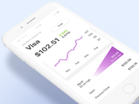 Portfolio Investments - Stock