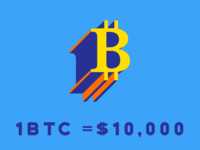 1 Bitcoin is $10,000