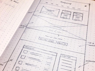 Wireframe Sketch web design ui ux wireframes sketch